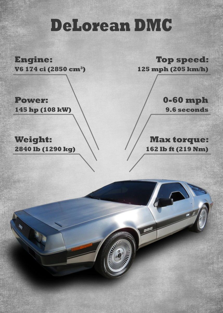 DeLorean DMC Cars Poster Print | metal posters – Displate