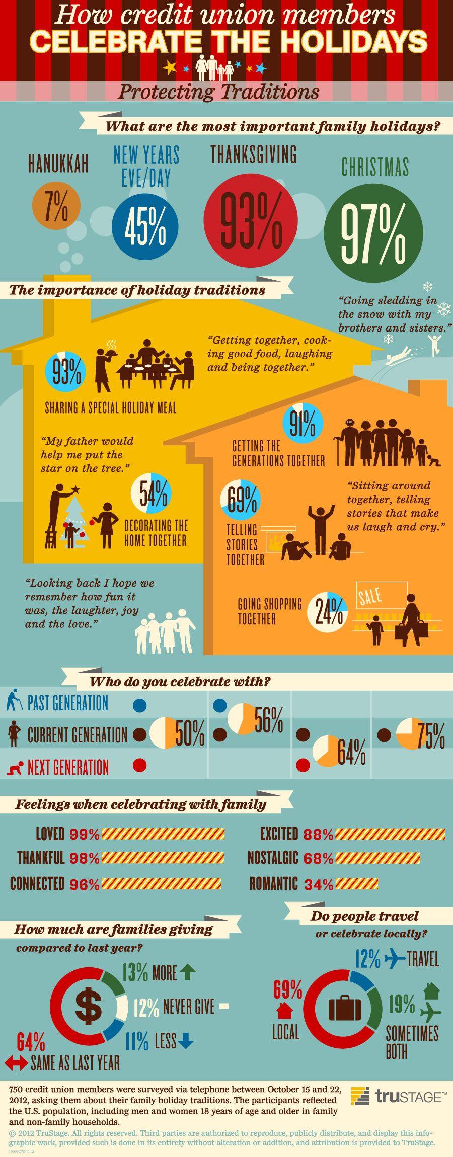 Pin oleh do you roo di infographics