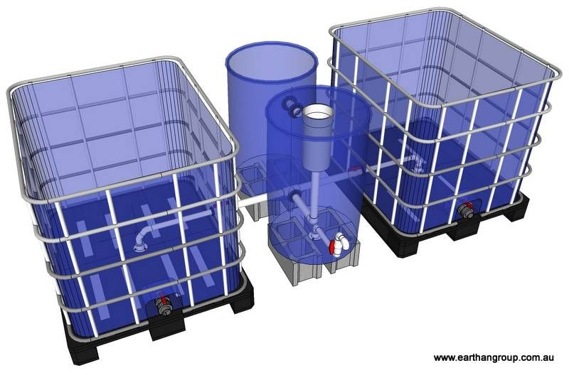 Free workshop build a backyard fishfarm in an afternoon for Garden pool doomsday preppers
