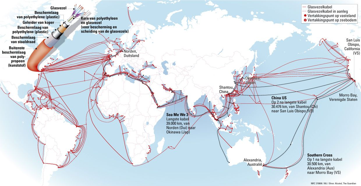 fiber optic world infrastructure map source nrcnl 2008