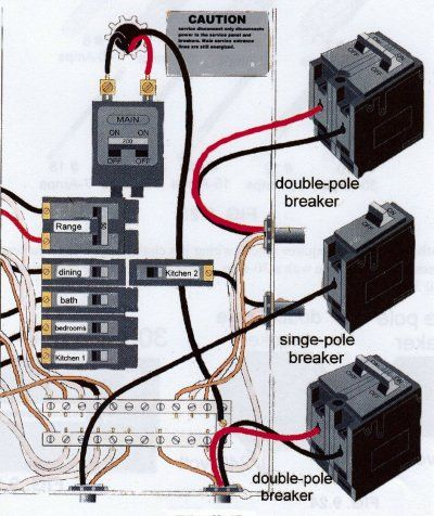 Dodgy circuit breaker This is typical of some of the electrical ...