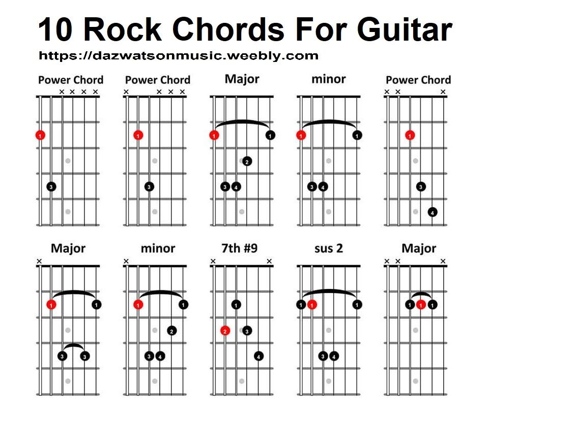 10 Rock Chords For Guitar With Images