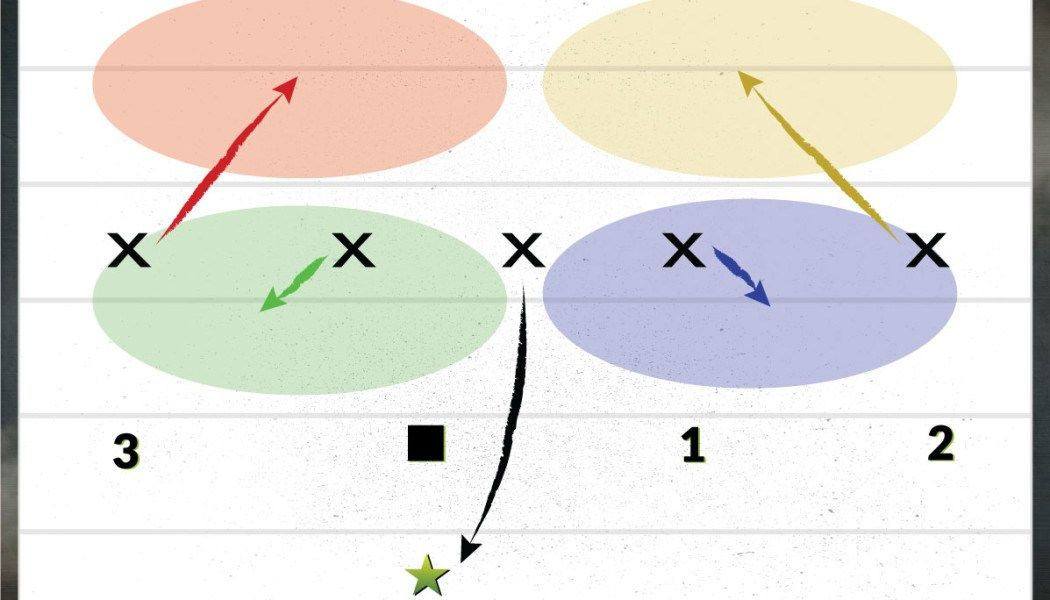 The Best 5 On 5 Flag Football Defense Strategy Guide Football