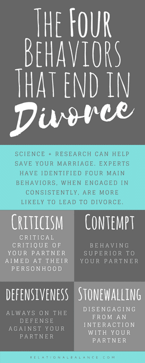 LUPE: How to tell husband you want a divorce