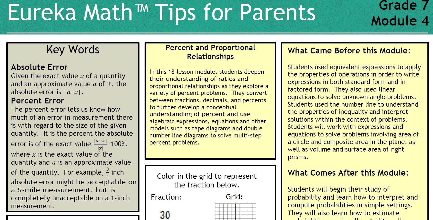 This Is A Resource That Will Guide Parents As They Work To
