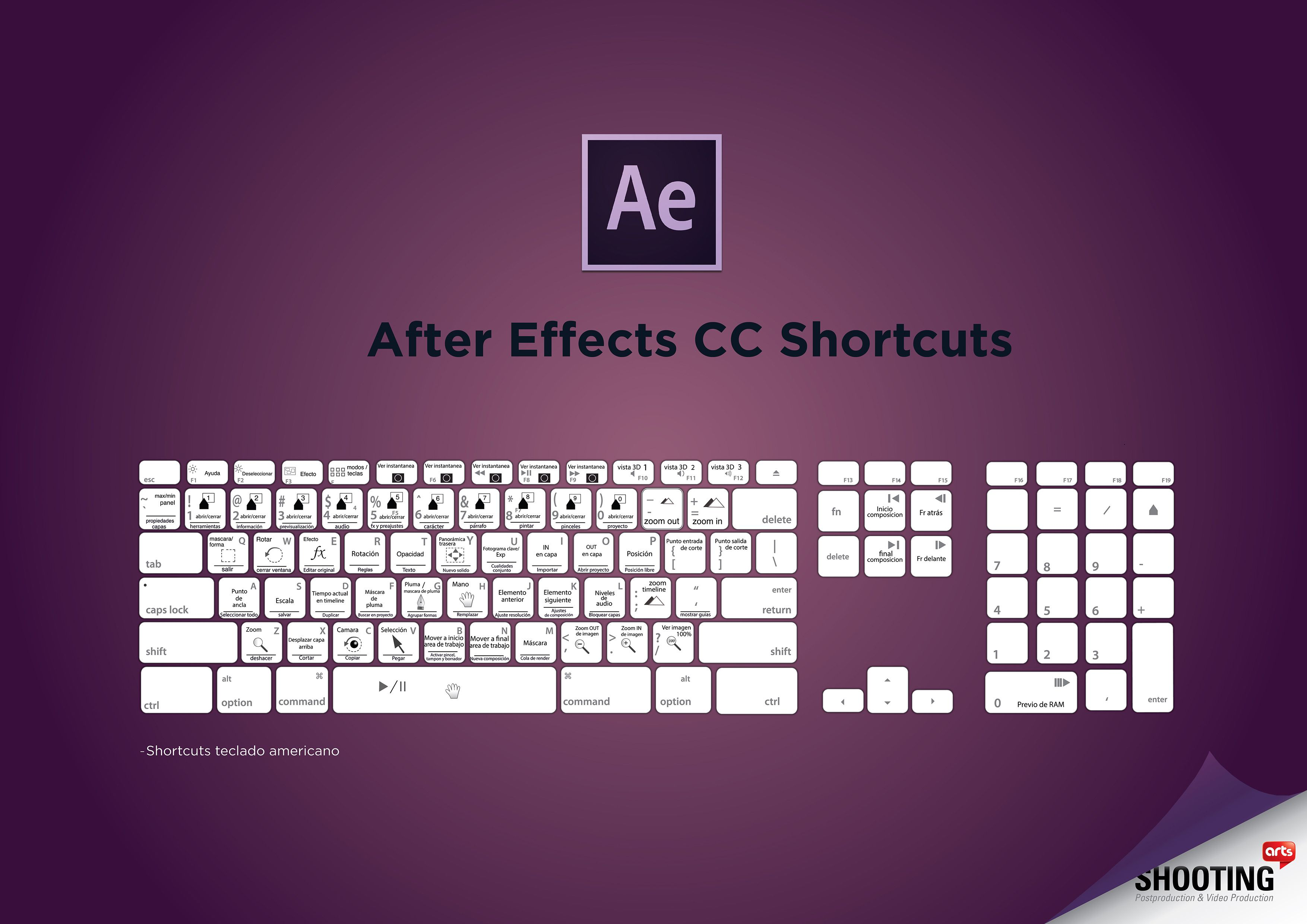 after effects cc keyboard shortcuts - Google 검색 | After Effects