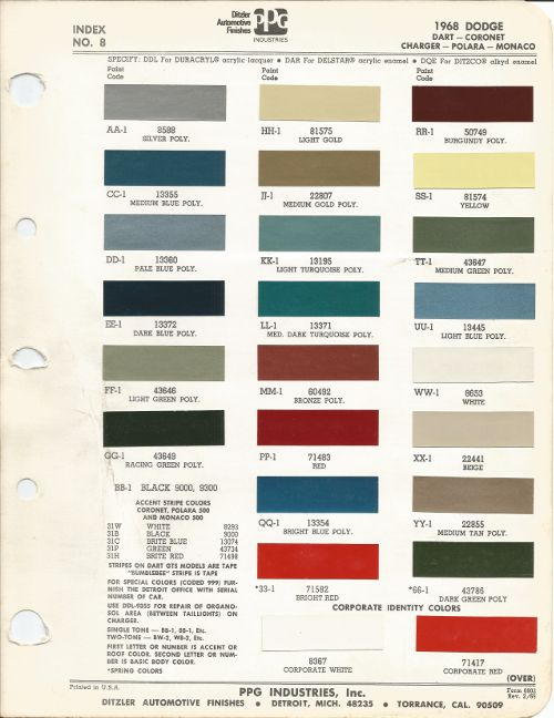 1968 Dodge Charger Factory Paint Chip Chart 500px Wide Paint Code Mm  Type Bronze Poly