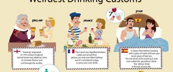 Trinken weltweit