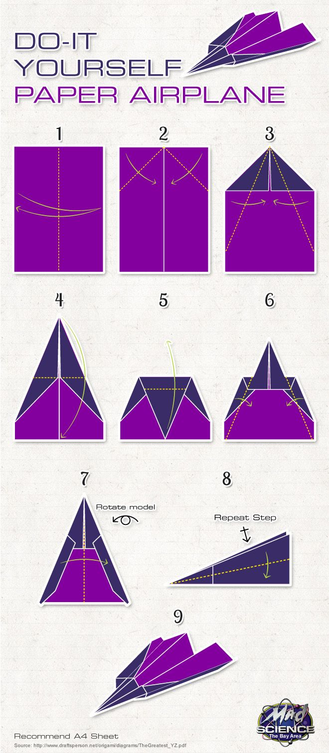 Do It Yourself Paper Airplane Mad Science Of The Bay Area Diy Star Wars Origami Diagrams And Crease Patterns Starwarigami