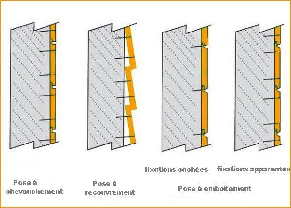Afficher L Image D Origine Bardage Bardage Bois Exterieur Beton Banche
