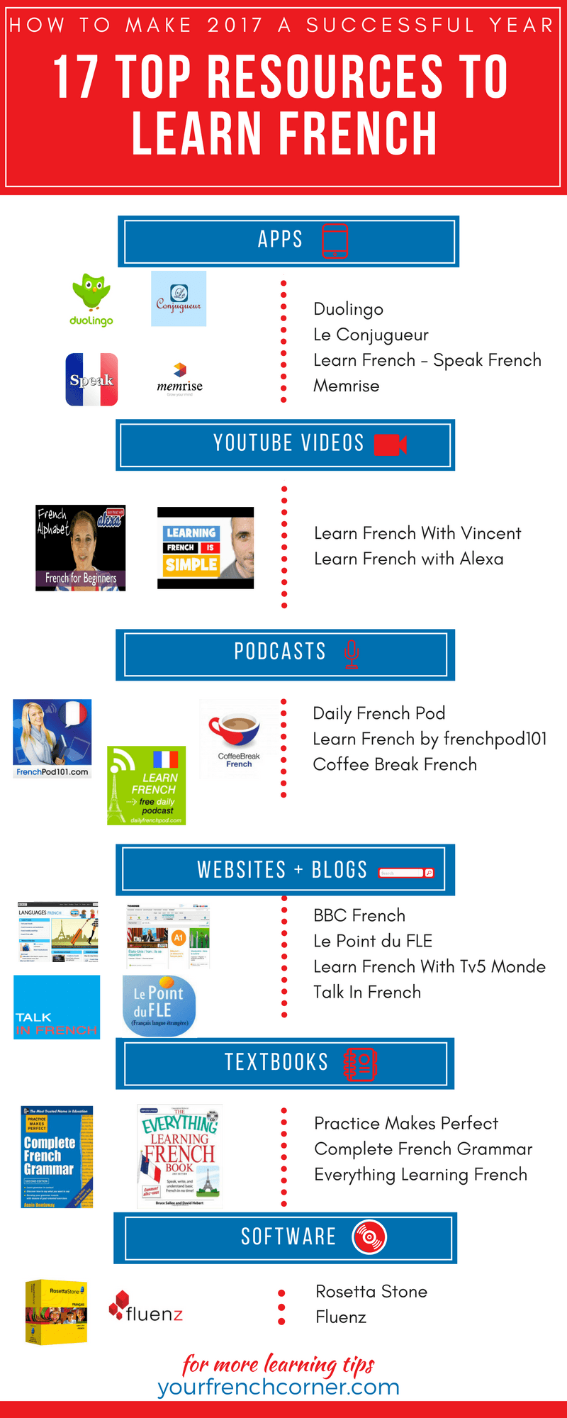 How to make 2017 a successful year 17 top resources to help you 17 top resources to learn french get your free guide and bonus tips learnfrench fle frenchimmersion fandeluxe Gallery