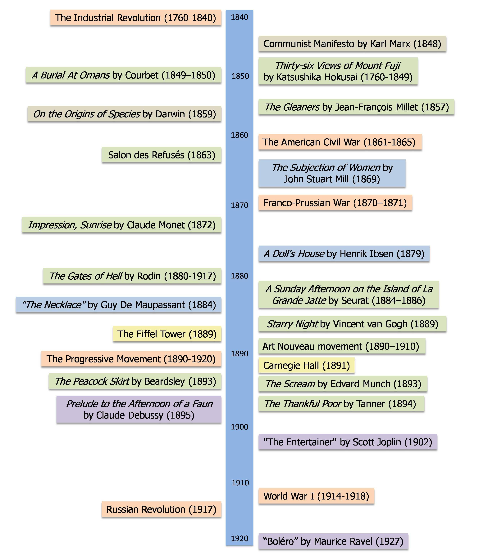 development of western music Outlines highlights for the development of western music a history by k marie hunting for outlines highlights for the development of.