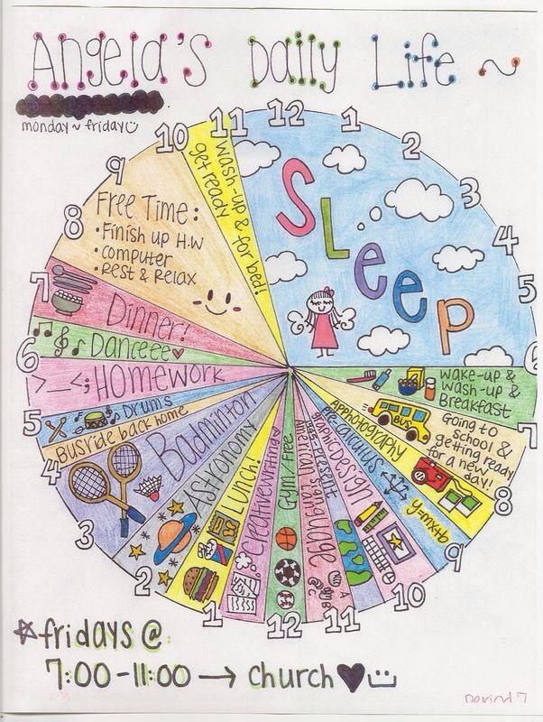 Visual time management | Responsible Kids | Pinterest | Mathe ...