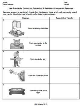 Worksheet - Conduction, Convection, & Radiation Constructed ...