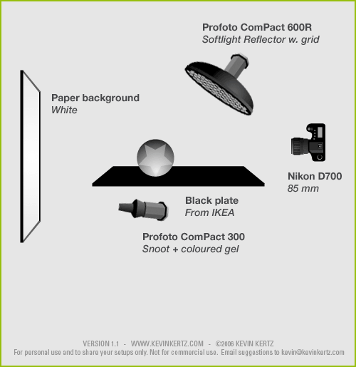 lighting setup diagram for a studio session of amigurumi product rh pinterest com photography lighting diagram maker photography diagram creator