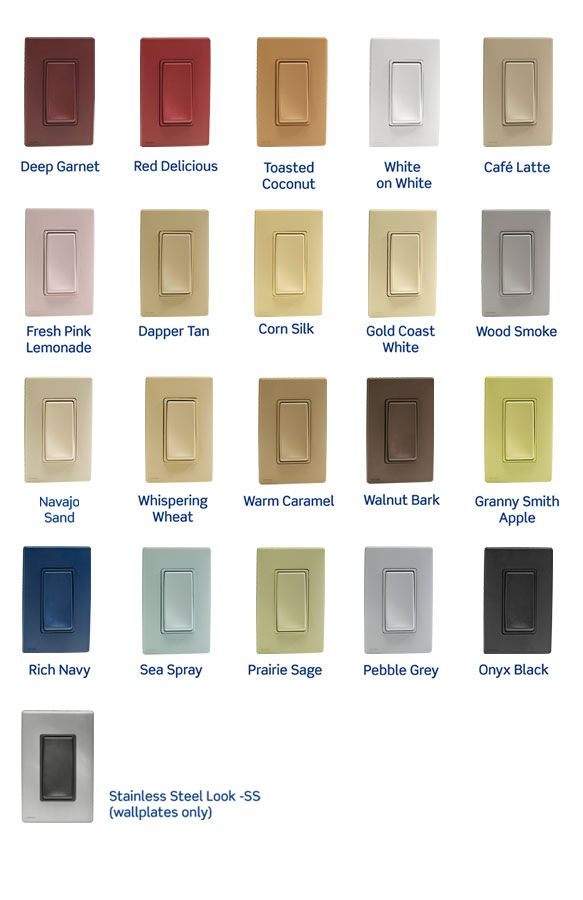 Leviton switchplates. Can pop on and off if you want to switch up ...