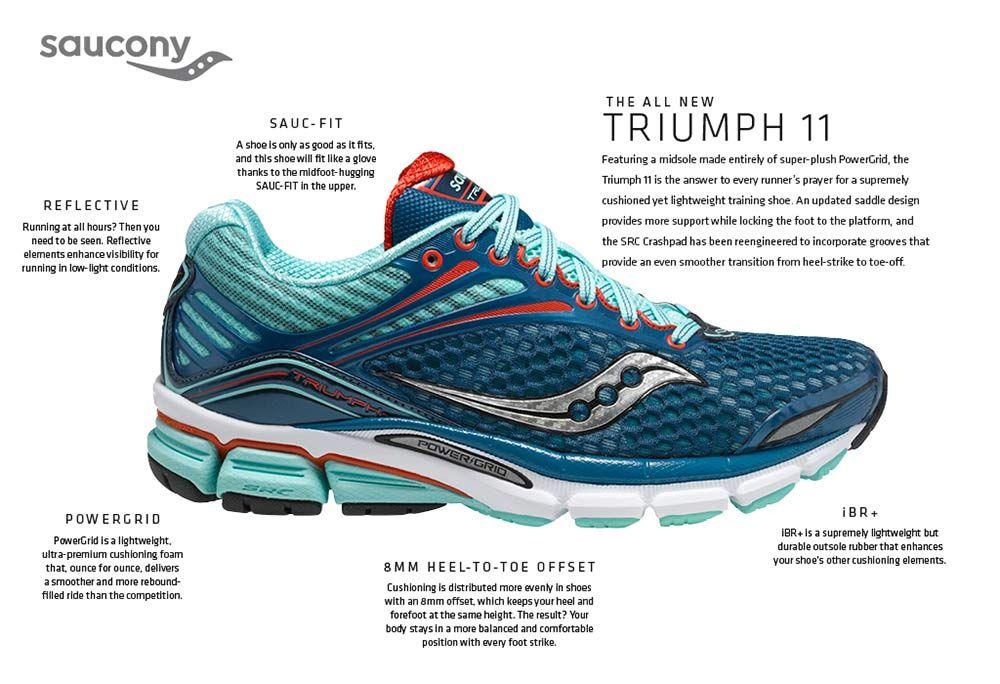 saucony triumph 11 zapatos