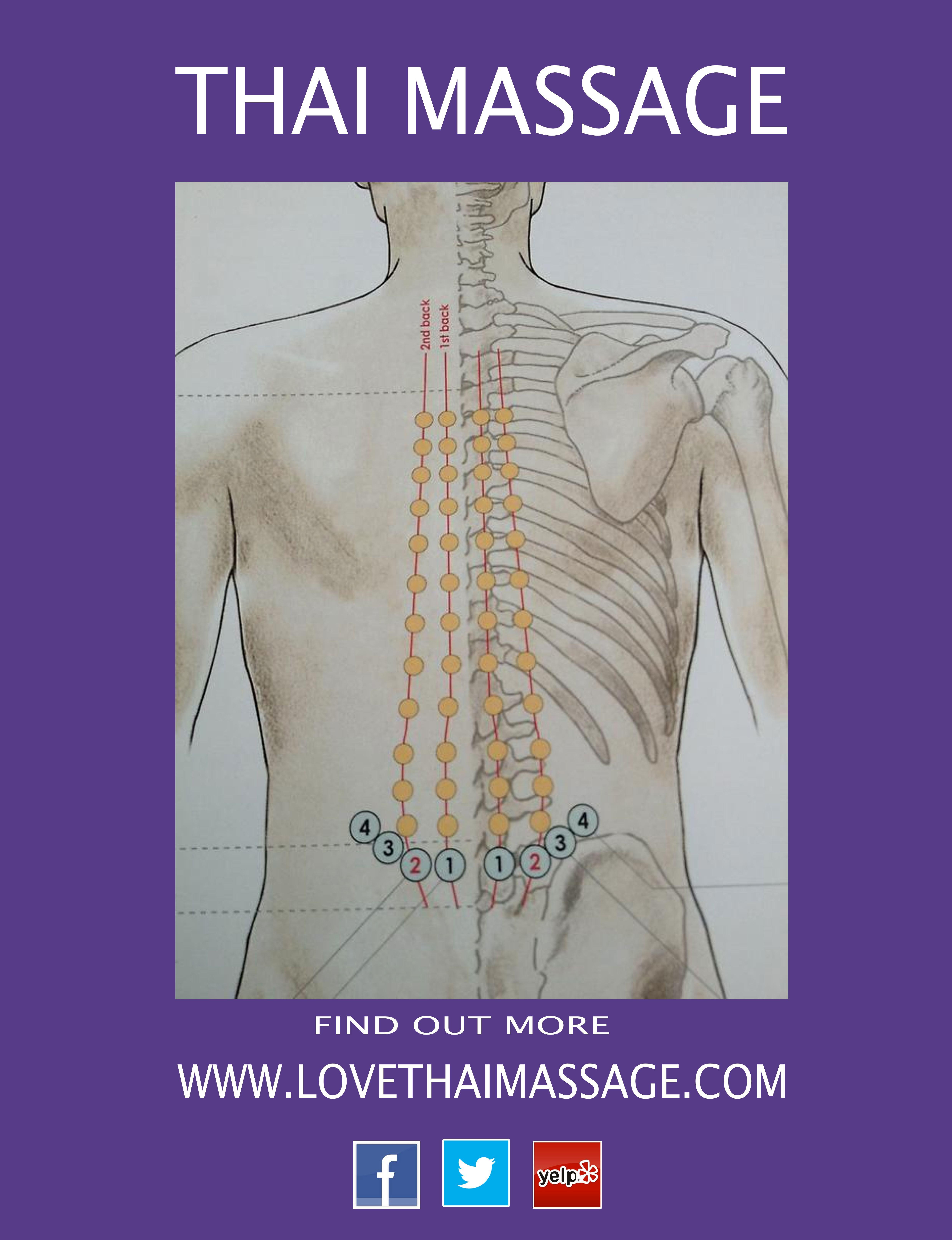Sen lines and acupressure points in Thai massage. | Thai massage ...