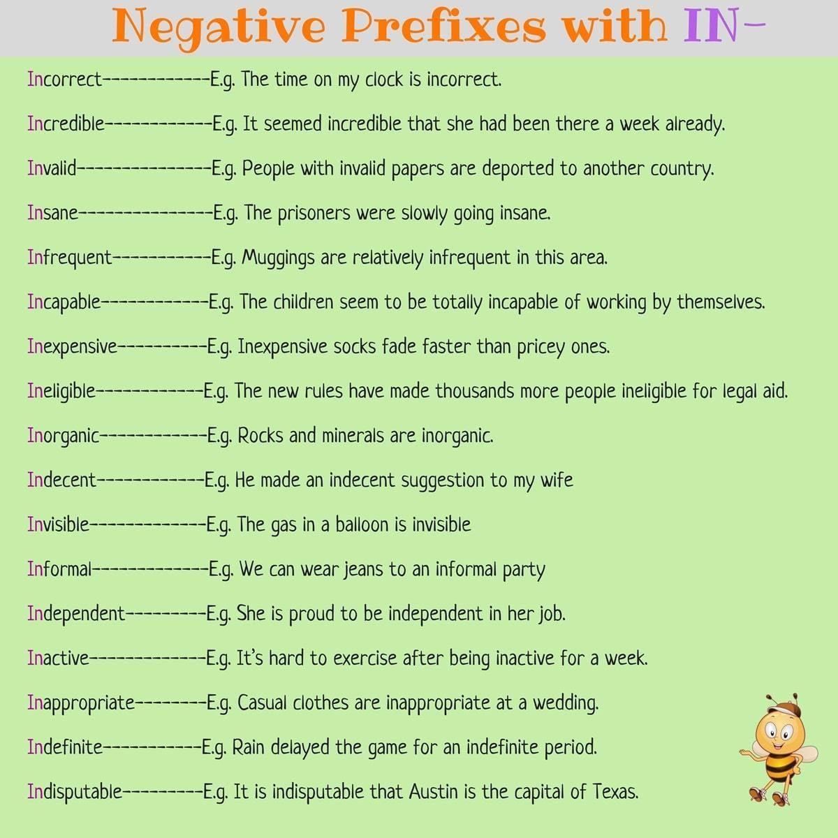 Negative Prefixes In