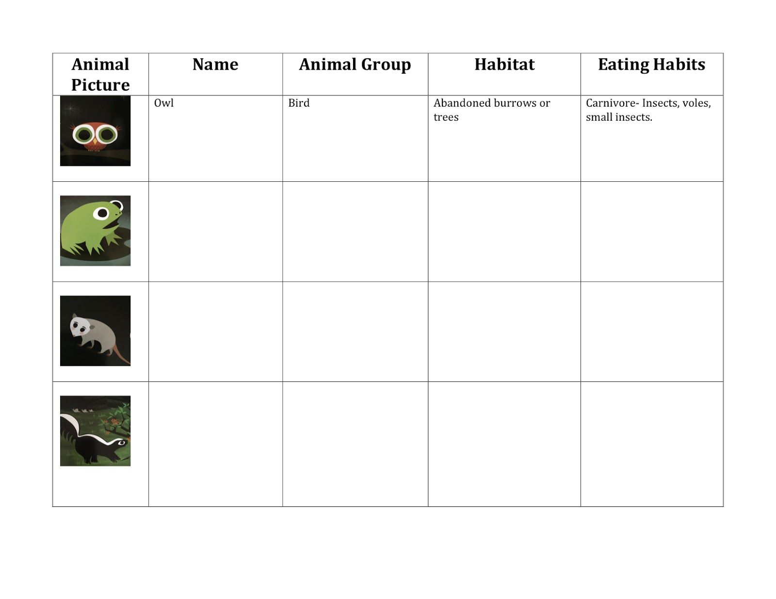 Research Worksheet To Use With K 2 When Studying Animals