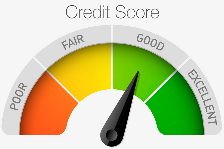Goodcibilscore Depend On Your Credit History Better Your Credit History Higher The Cibil Score Improve Your Credit Score Credit Score Personal Loans