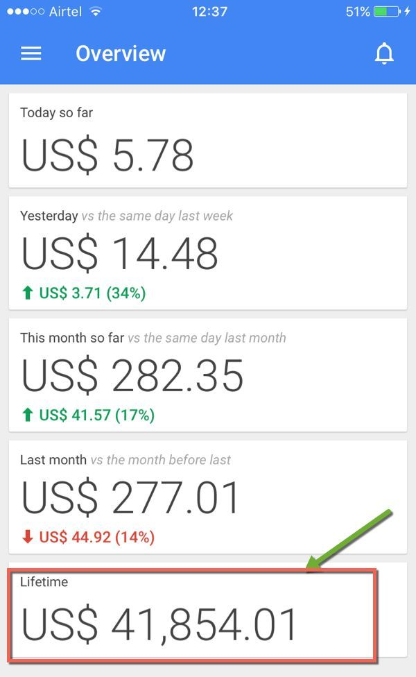 How To Make Money From Google AdSense: Newbie Guide | Earn
