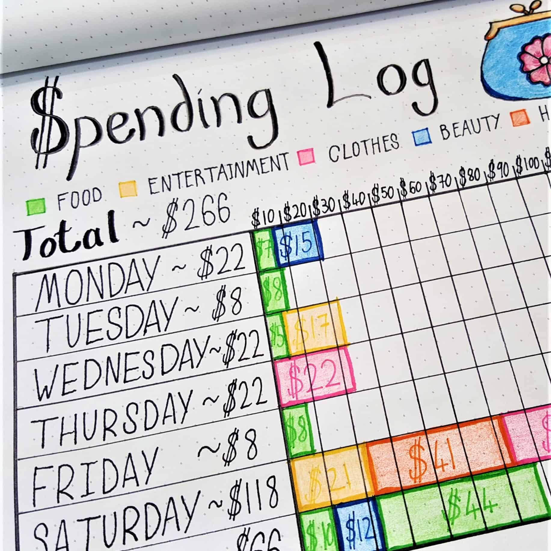 Awesome Bullet Journal Budget Layout Ideas ⋆ Lifes Carousel