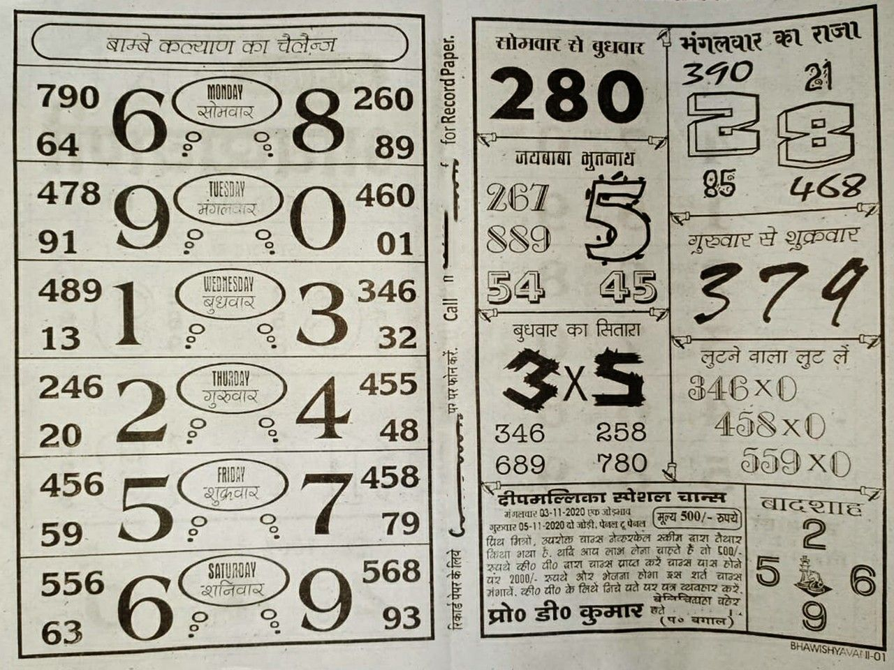Pin By Kapil Matka On Satta Matka In 2021 Downloading Data Kalyan Tips Daily Lottery Numbers Touch math single digit addition