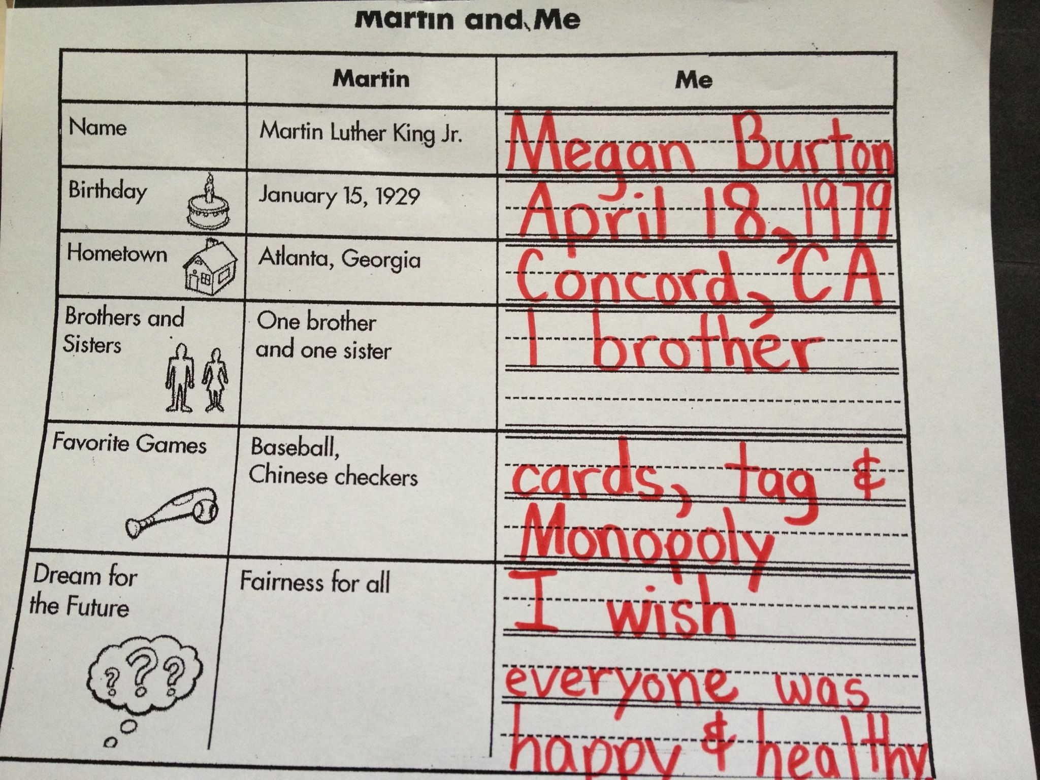 I Use This Worksheet With My First Graders When We Learn