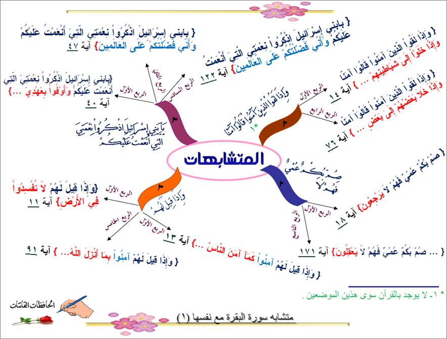 Pin By Metfawe9 On بلقران اهتديت Learn Quran Holy Quran Quran