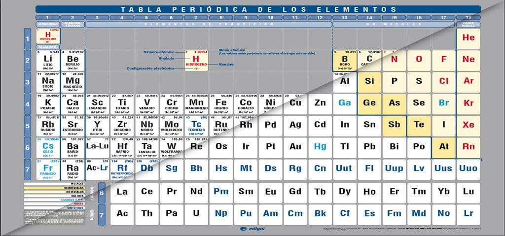 Tabla periódica de los elementos - new periodic table no. crossword