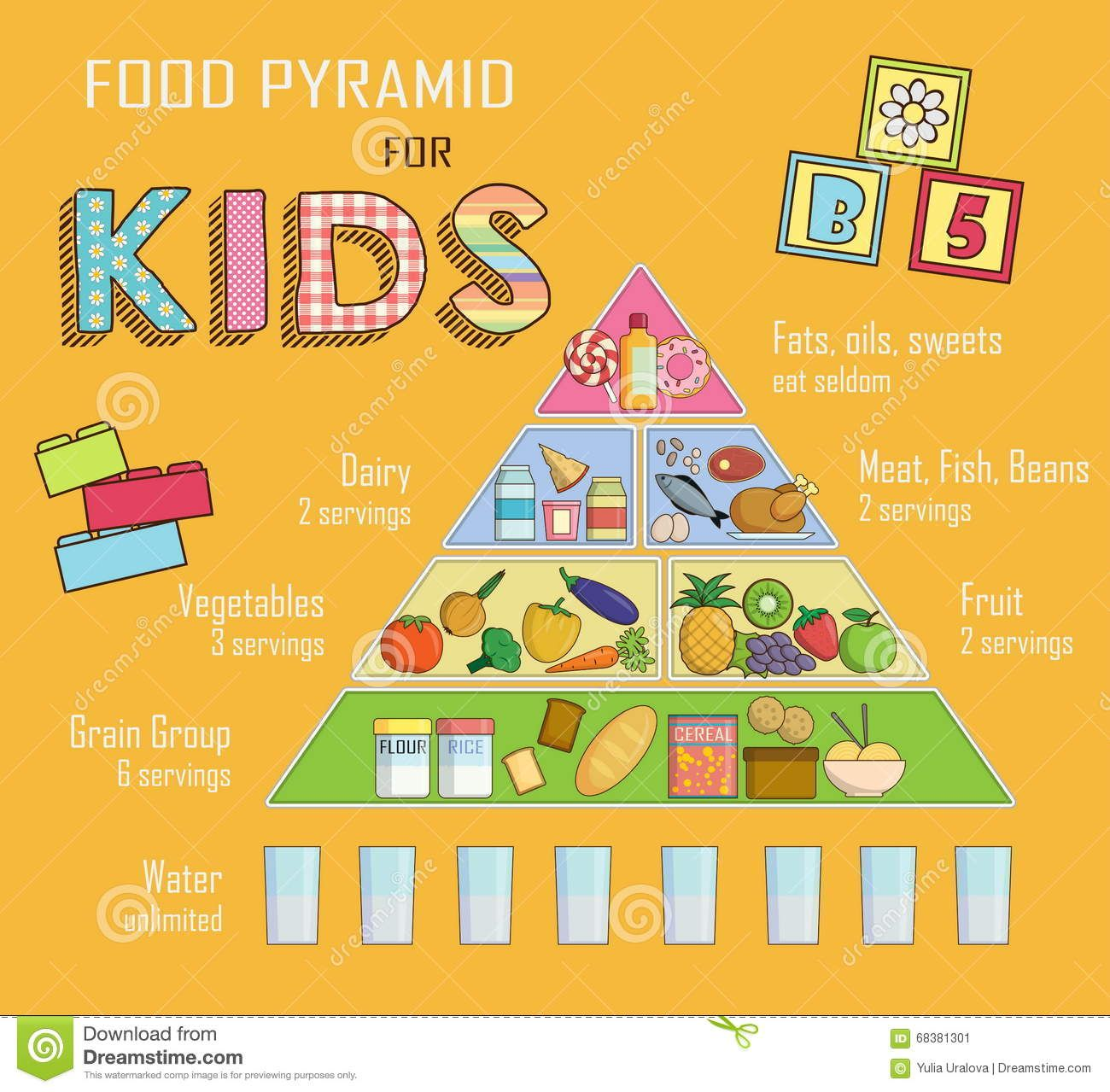 Infographic Chart, Illustration Of A Food Pyramid For
