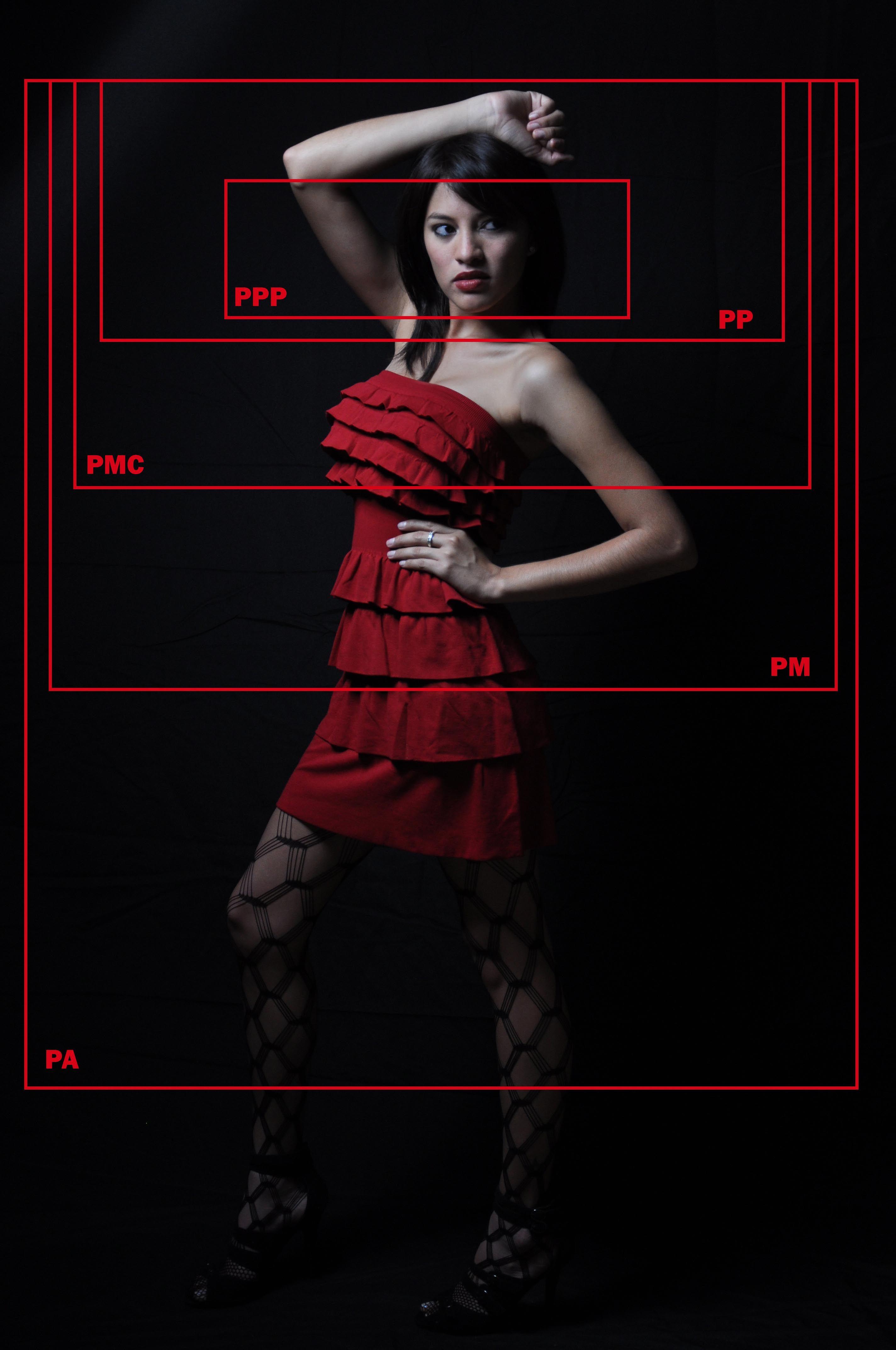 Formatos de planos en retrato fotográfico. | Libros de fotografia ...