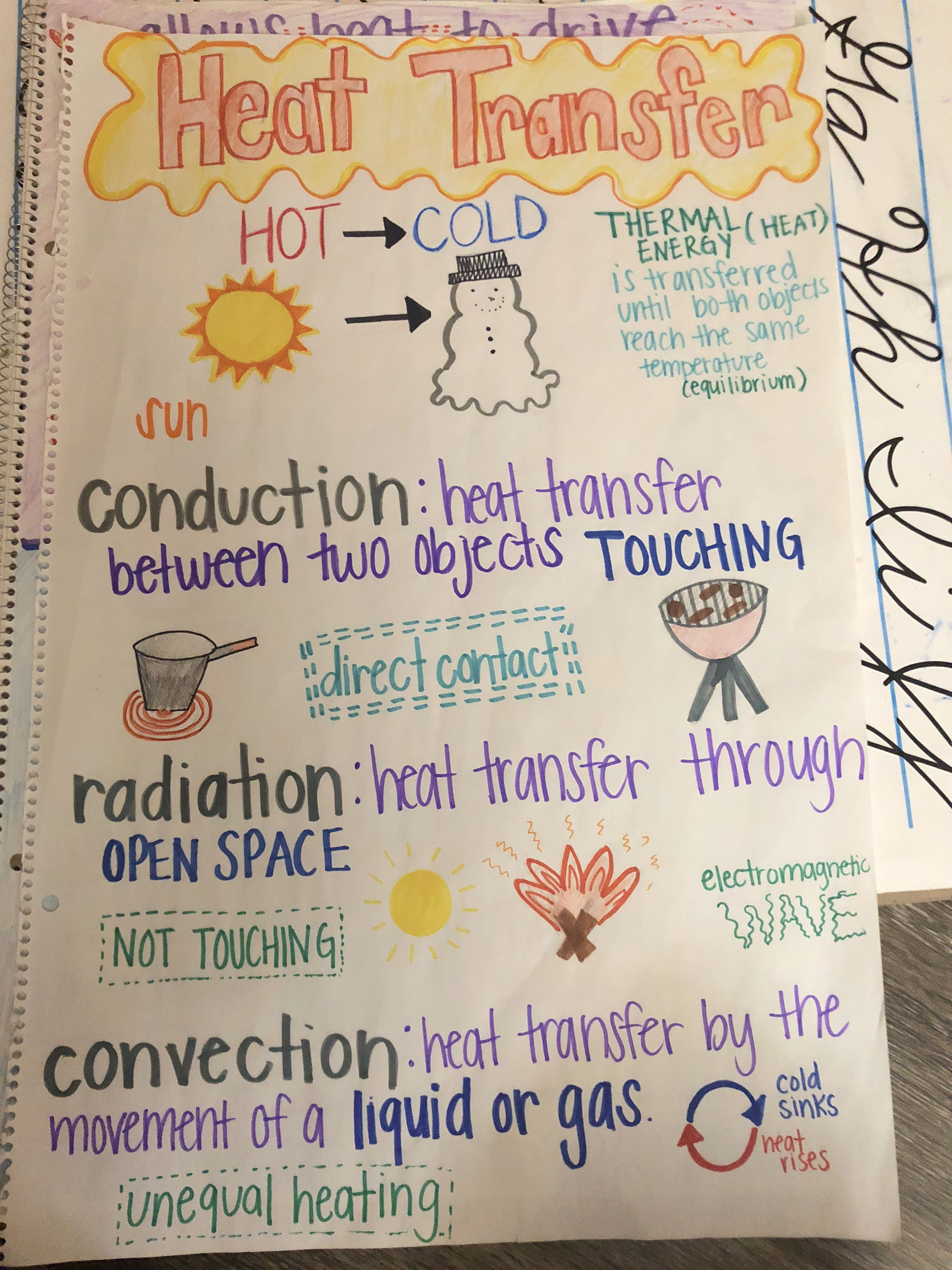 Pin By Joanna Queen On Science Ideas