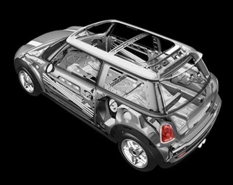 Hardtop 2 Door Safety Mini Mini Usa Panel Siding