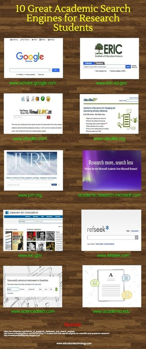 10 Great Academic Search Engines For Research Students Educational Technology And Mobile Lerarning Educational Technology Research Skills Values Education