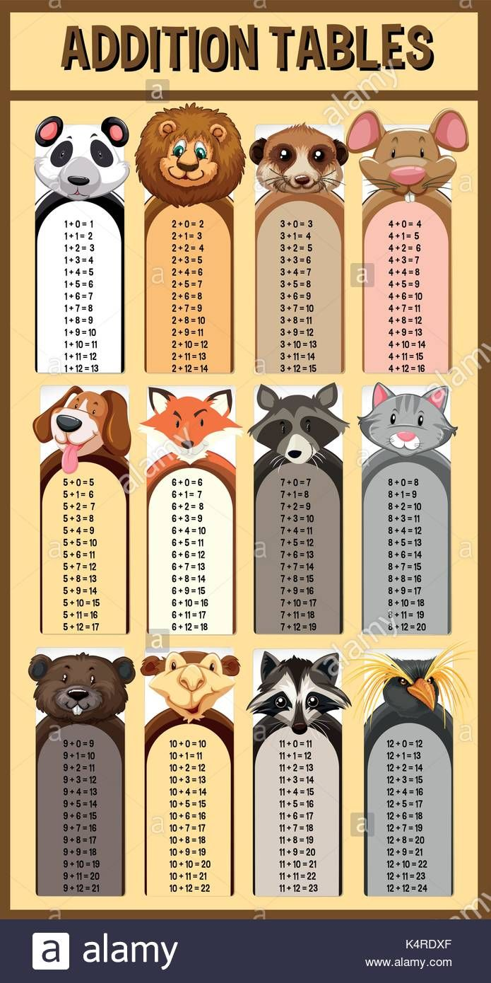 Addition Tables With Wild Animals Illustration Stock Vector Kids Fun Learning Kids Math Worksheets Preschool Creative Art