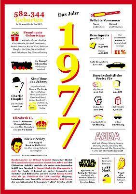 Geburtstag, Jahrgang 1977, Chronik   Originelle Geschenkidee