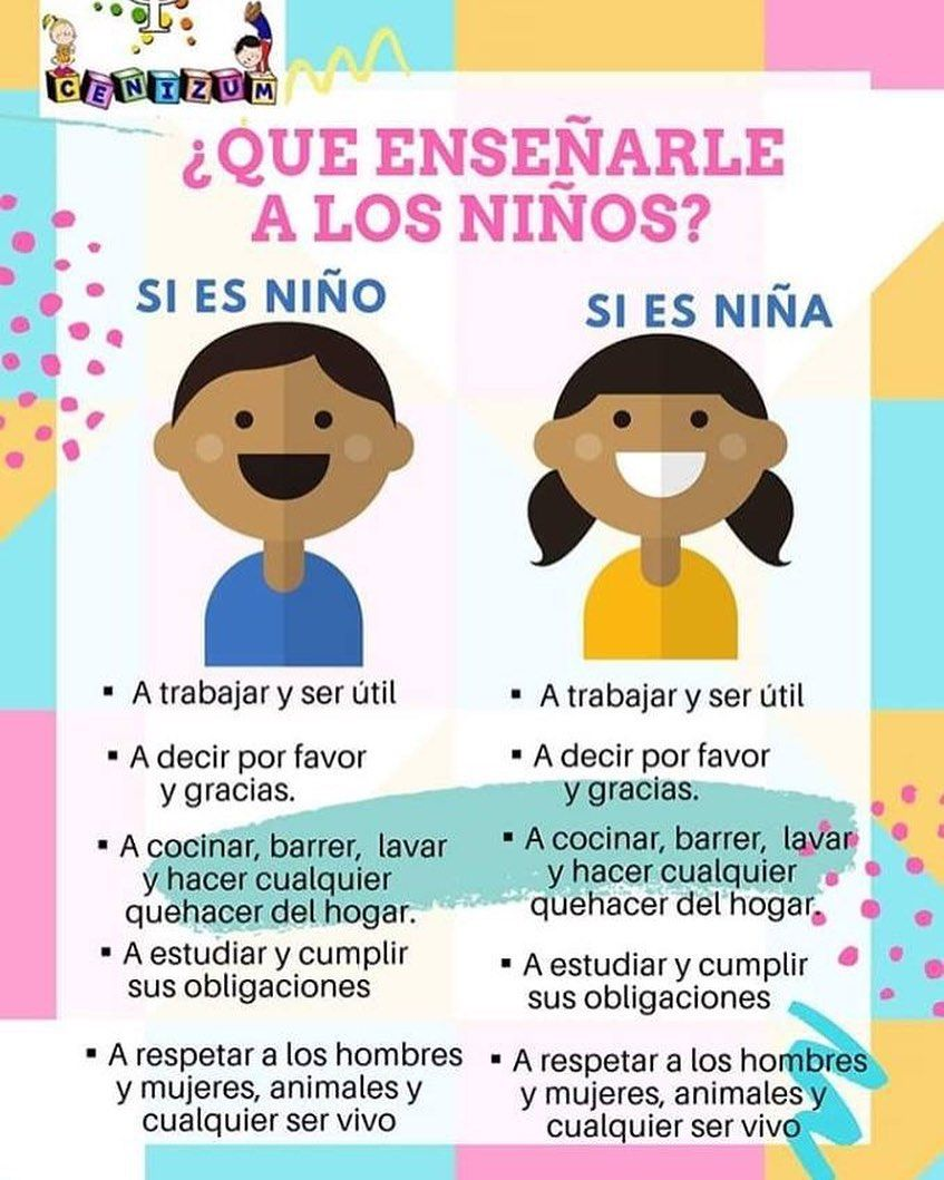 Pin En Recursos Educativos