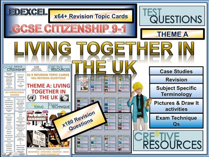 Gcse edexcel citizenship - The Student Room