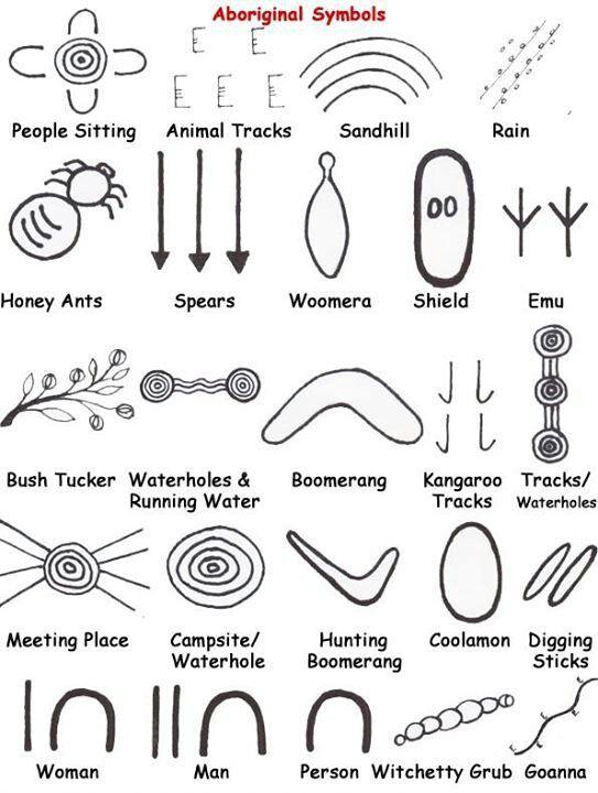 Aboriginal Clapping Sticks Pinterest Aboriginal Symbols Symbols