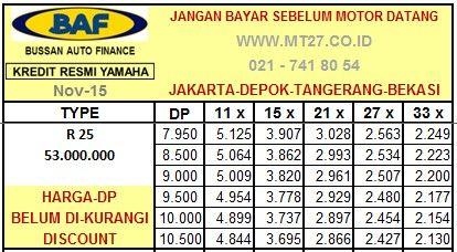Baf Daftar Harga Yamaha Price List Kredit Motor Murah Solusi Pinjaman Kredit Motor Dan Mobil Murah Motor Motor Mobil Force
