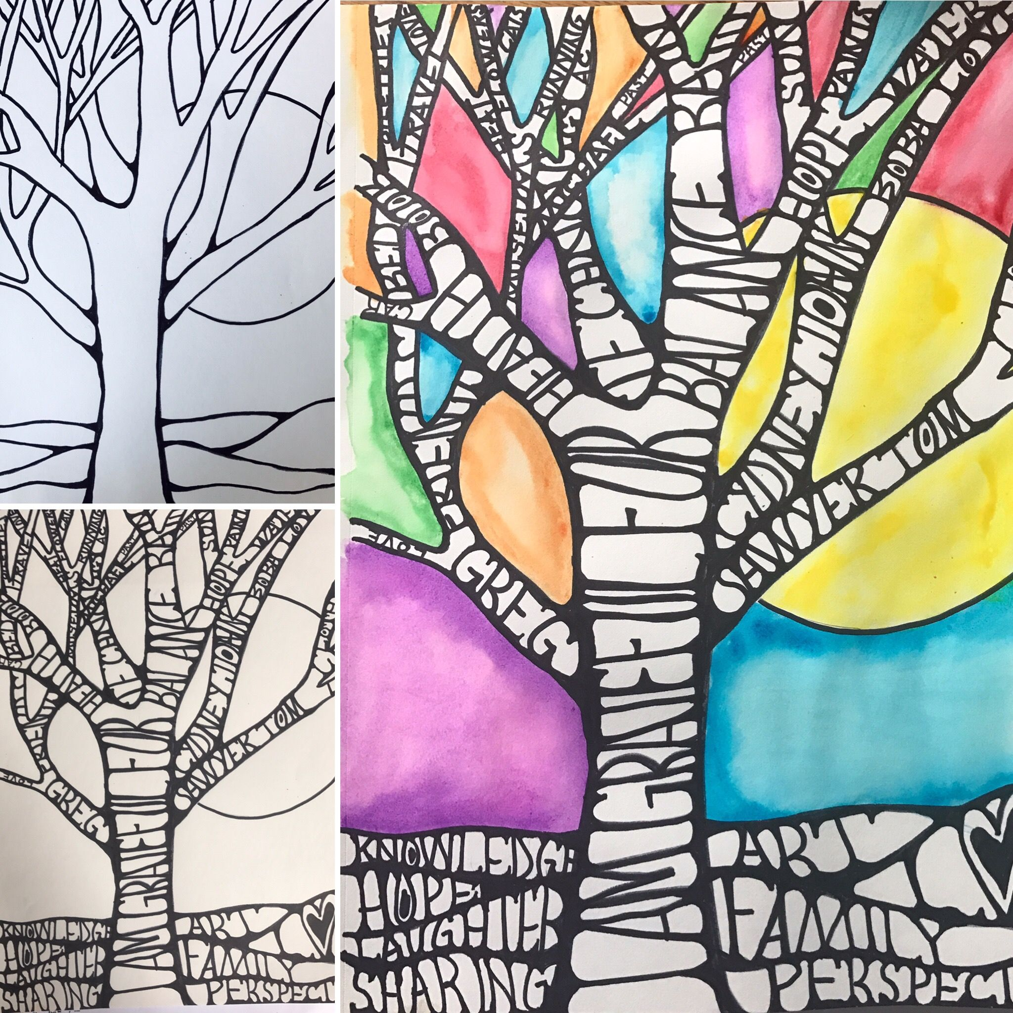 Thanksgiving Art Therapy Project I Am Grateful For Made With Sharpie Markers And Crayola