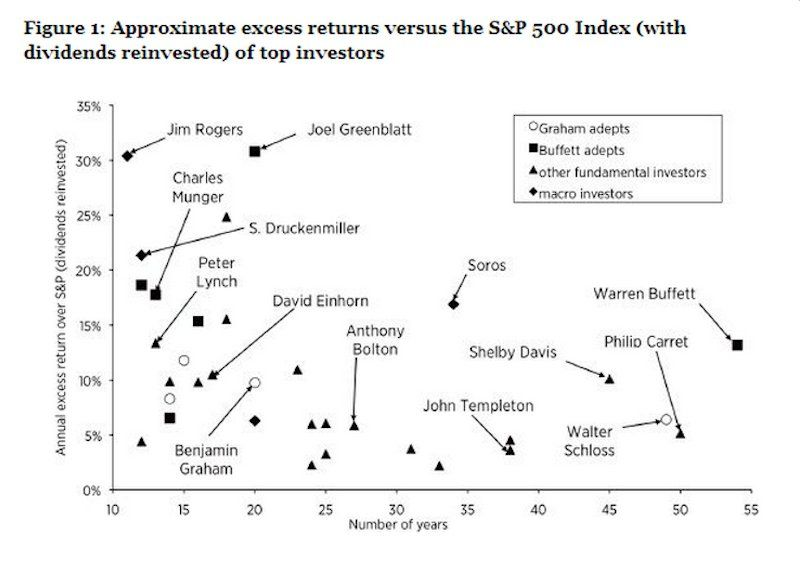 Wall Street Stock Market Graphs May 2015 Gold 3 Day Chart