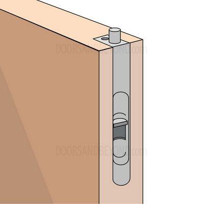 Double Doors Closure Options Flush Bolt Pre Hanging
