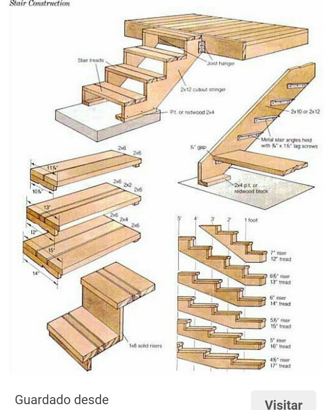 Pin by lamar n pam traffanstedt on decks pinterest landscaping ideas stair how to build deck stairs and deck steps ccuart Gallery