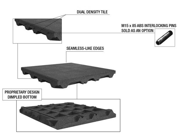 XFloor Heavy Duty Shock Absorber Tile
