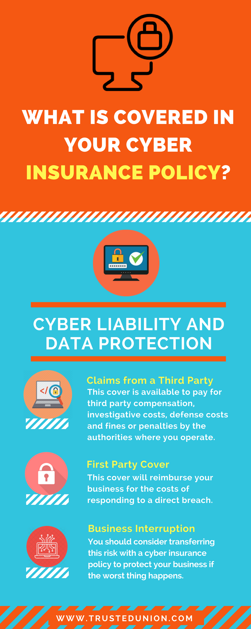 A comprehensive cyber liability and data protection policy ...