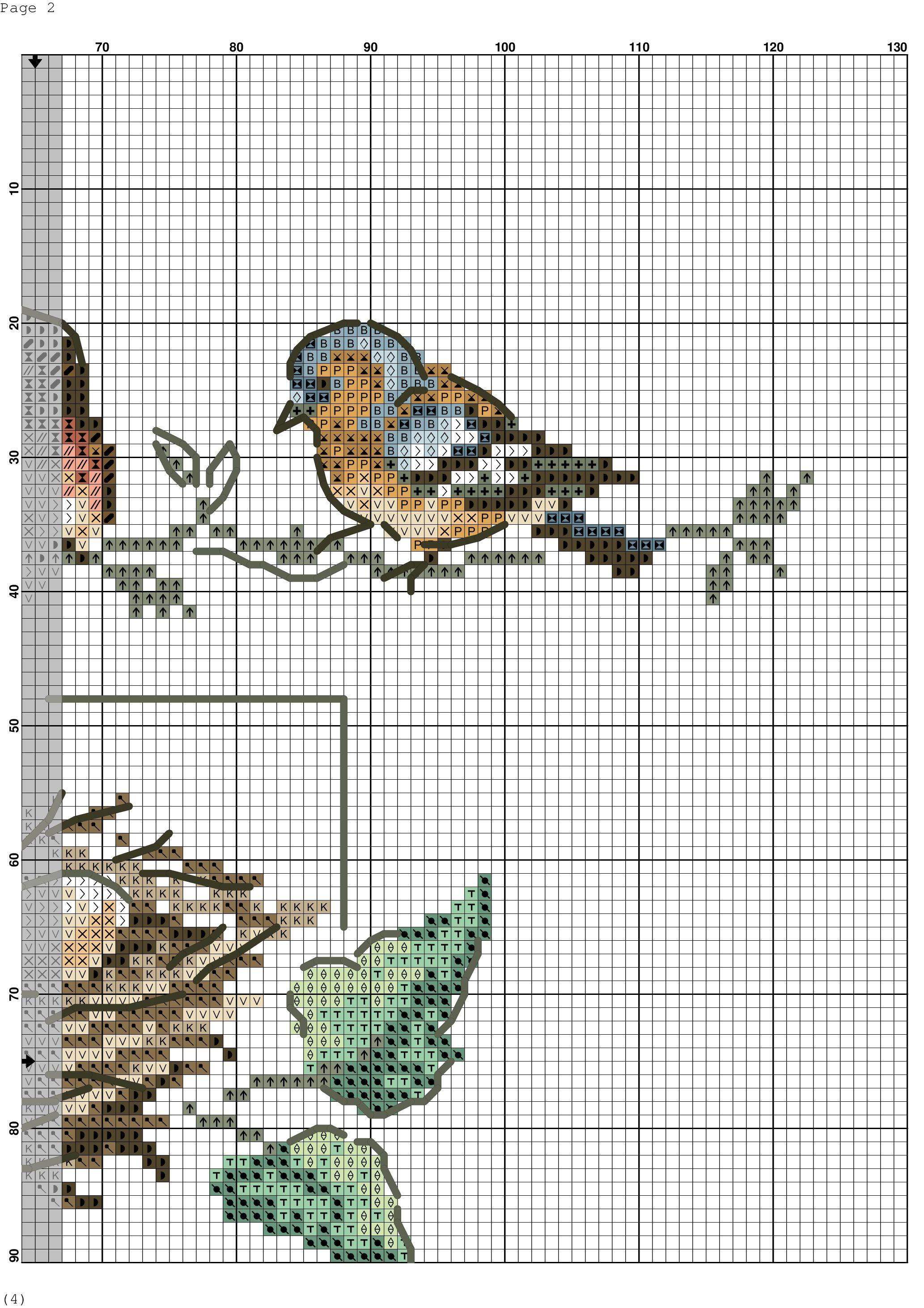 Фотография   вышивка   Pinterest   Punto de cruz, Puntos y Pájaro