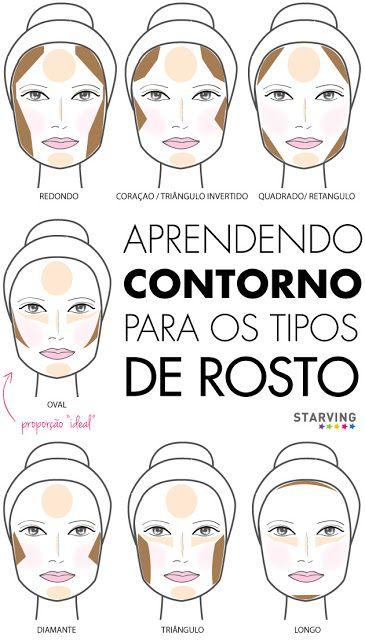 0aeaa5fa78713 Mundo Maquiado ❀❀  Saiba o contorno e iluminação ideal para cada formato de  rosto